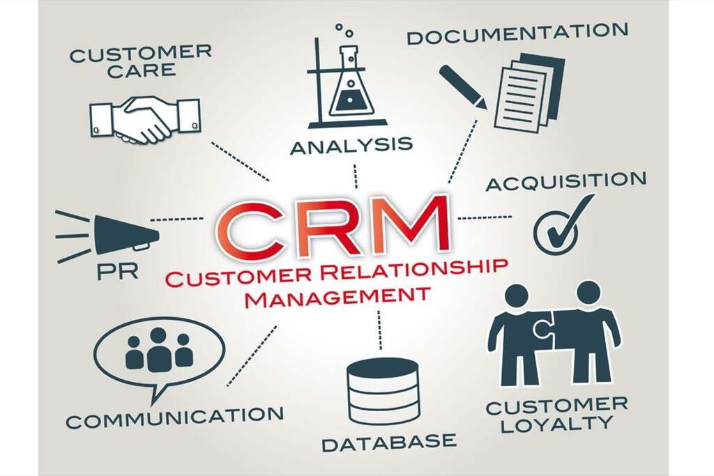 Top 7 CRM Software in 2020