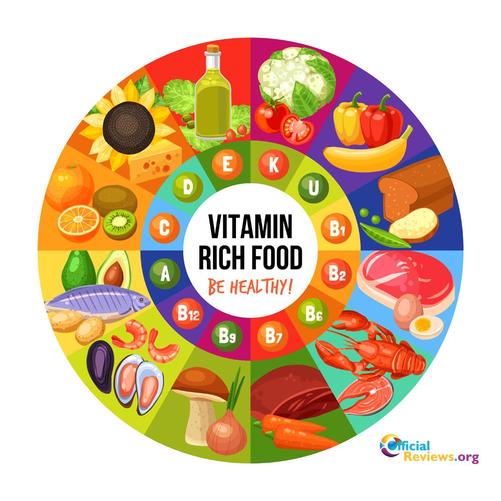 Vitamin Rich Food for Healthy Sleep